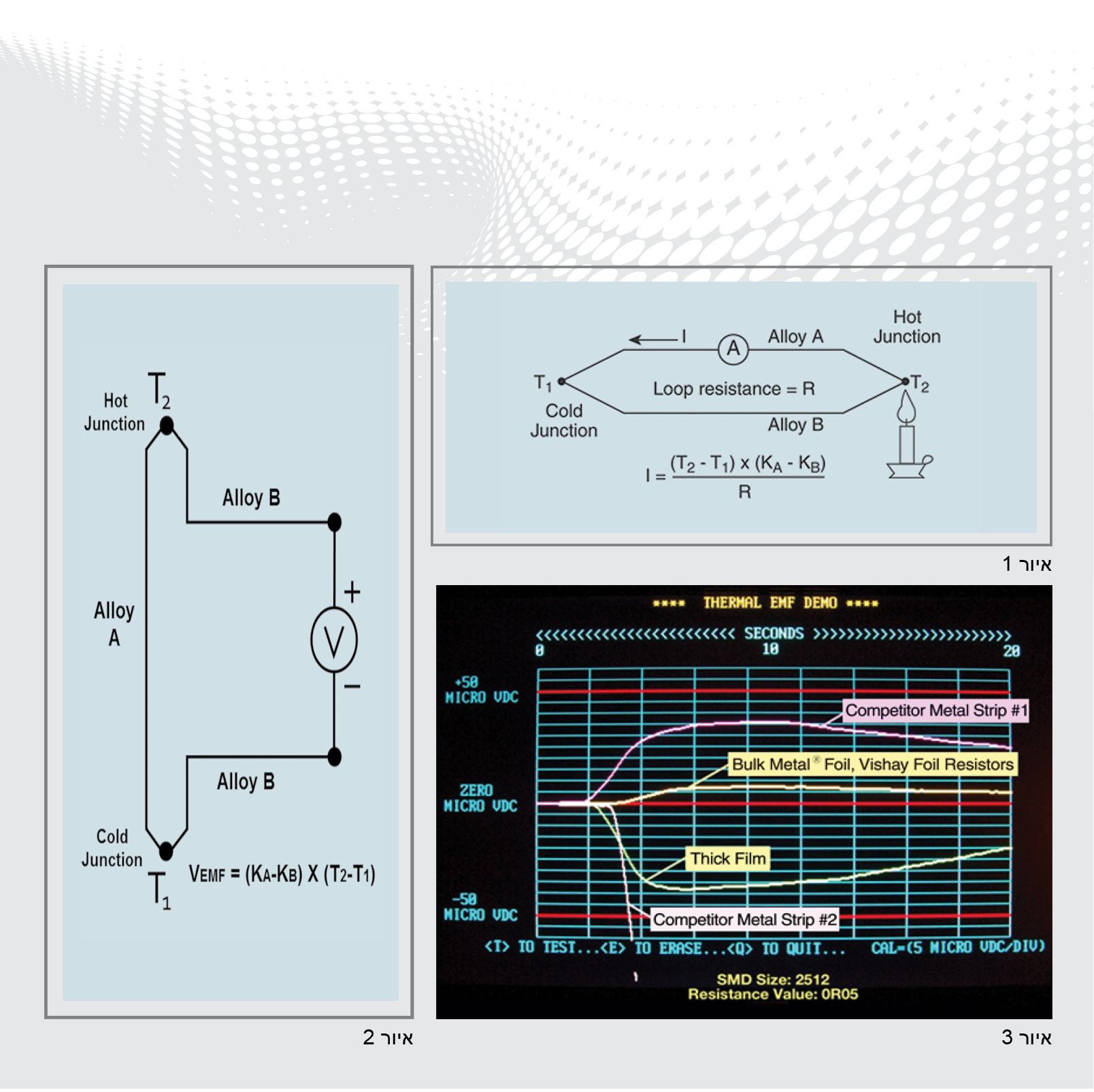 כוח אלקטרו-מניע תרמי (Thermal EMF)