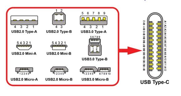 איור 1: מארזי יציאת כבל USB